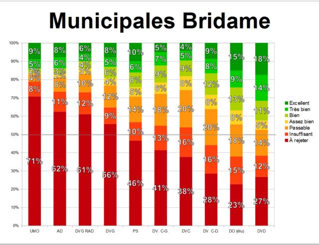 Édition spéciale : élections municipales 5 juin 2017 Munici34
