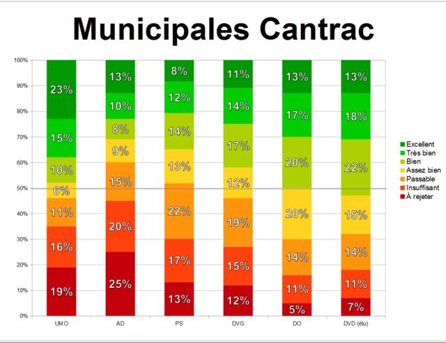 Édition spéciale : élections municipales 5 juin 2017 Munici35