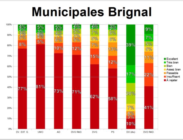 Édition spéciale : élections municipales 5 juin 2017 Munici36