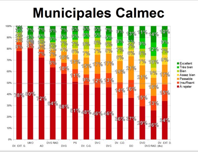 Édition spéciale : élections municipales 5 juin 2017 Munici37