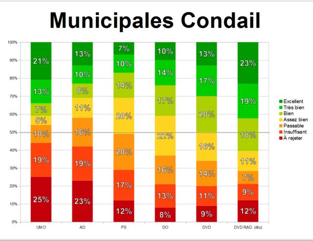 Édition spéciale : élections municipales 5 juin 2017 Munici38
