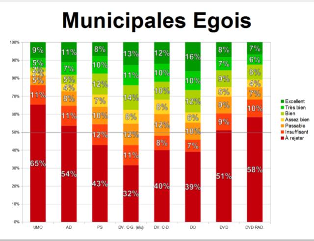 Édition spéciale : élections municipales 5 juin 2017 Munici40