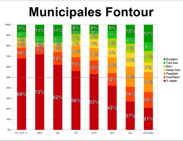 Édition spéciale : élections municipales 5 juin 2017 Munici41