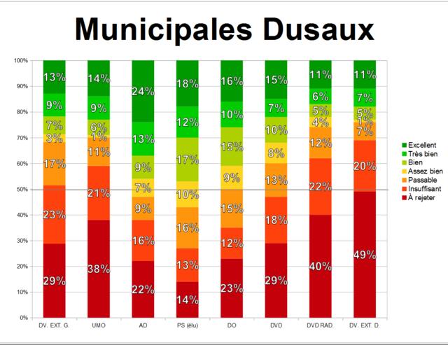 Édition spéciale : élections municipales 5 juin 2017 Munici44