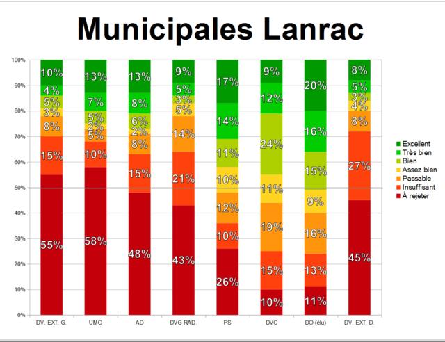 Édition spéciale : élections municipales 5 juin 2017 Munici45