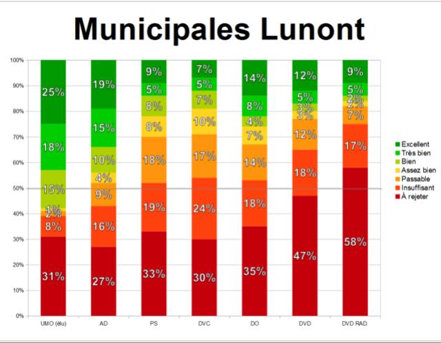 Édition spéciale : élections municipales 5 juin 2017 Munici47