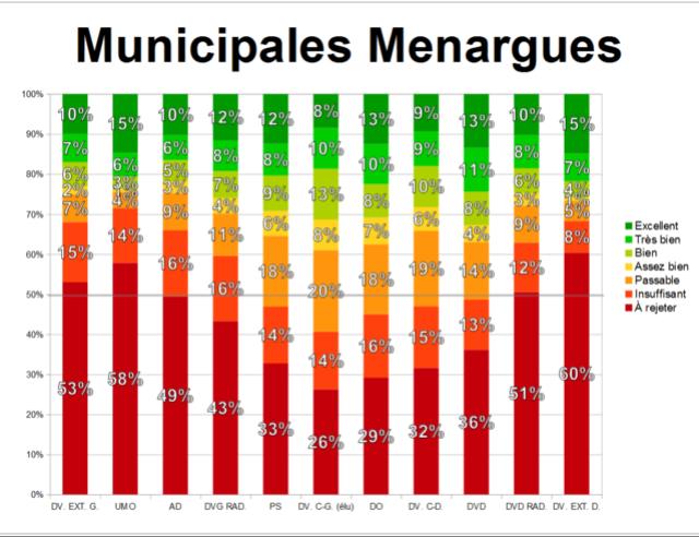 Édition spéciale : élections municipales 5 juin 2017 Munici49