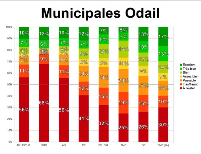 Édition spéciale : élections municipales 5 juin 2017 Munici51