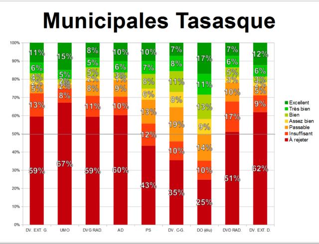 Édition spéciale : élections municipales 5 juin 2017 Munici53