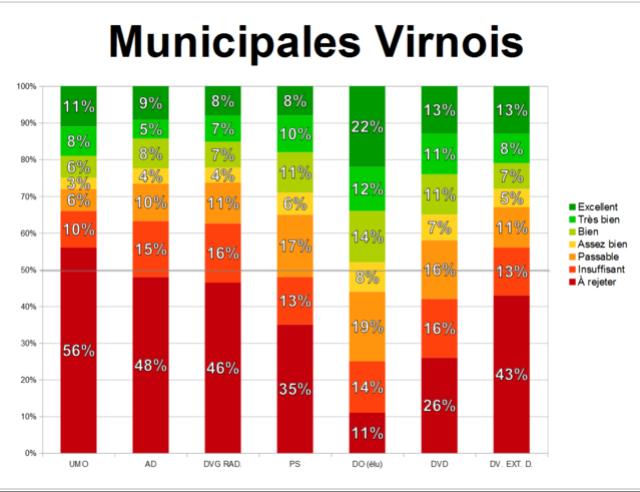 Édition spéciale : élections municipales 5 juin 2017 Munici54