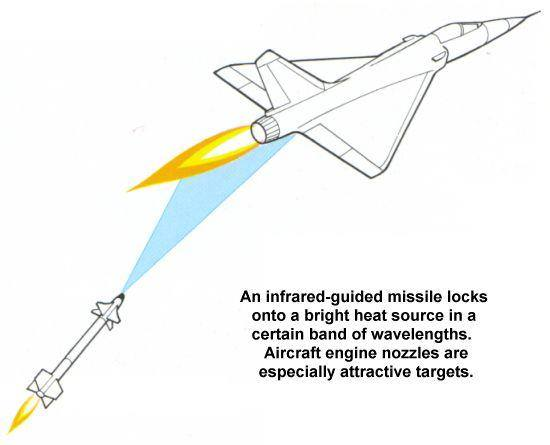 Is Russia safe from F-22 and Β-2? - Page 27 13692512