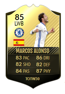 Marcos Alonso Marcos10