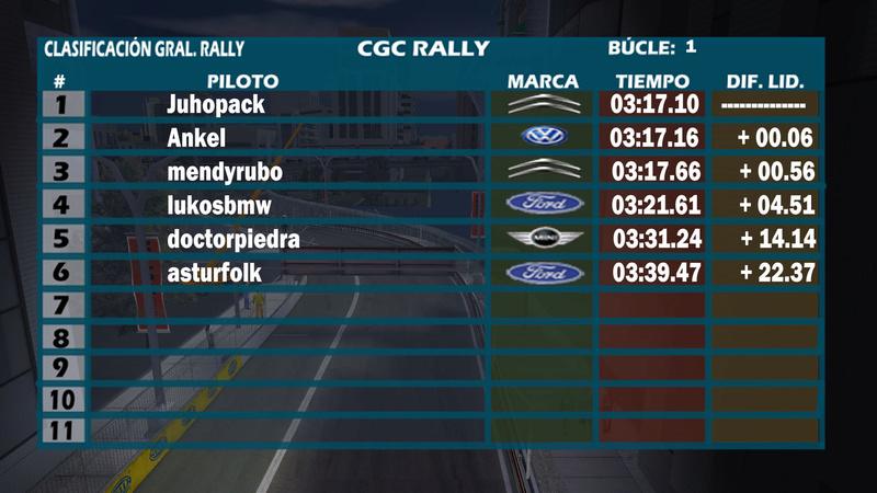 Crónica Rally de Alemania Bucle_10