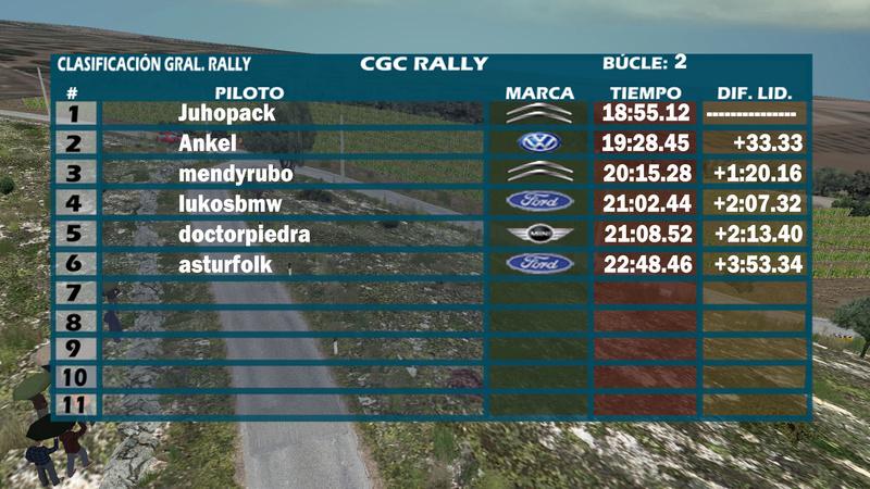 Crónica Rally de Alemania Bucle_12