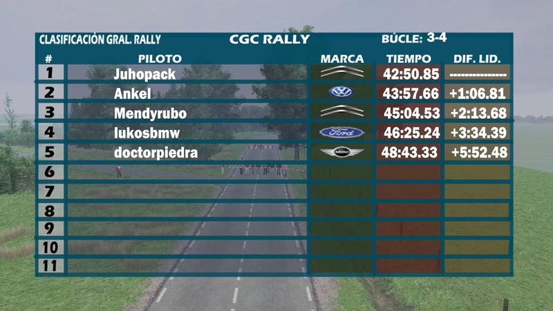 Crónica Rally de Alemania Bucle_14