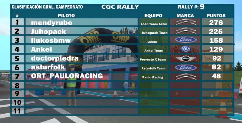 Crónica Rally de Alemania Clas_c10