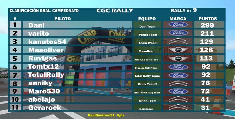 Crónica Rally de Alemania Clas_c11