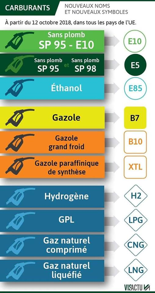 L'identification des carburants évolue 43005012
