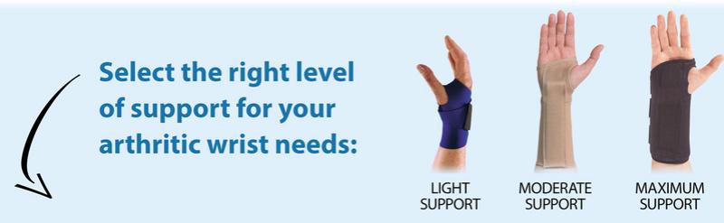 Jeg har GIGT - vil støtte og del. I've ARTHRITIS - will support&share