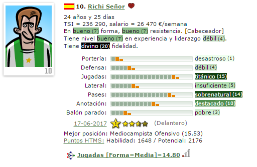 En caso de Ascenso a IV/Otra temporada en V = Que Fichajes Haríais ? (Estoy 2º) 10-ric11