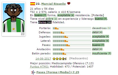 En caso de Ascenso a IV/Otra temporada en V = Que Fichajes Haríais ? (Estoy 2º) 22-ris10