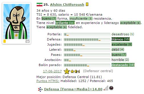En caso de Ascenso a IV/Otra temporada en V = Que Fichajes Haríais ? (Estoy 2º) 25-chi10