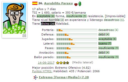 En caso de Ascenso a IV/Otra temporada en V = Que Fichajes Haríais ? (Estoy 2º) 26-par10