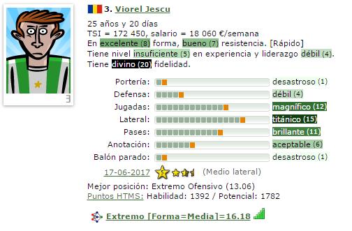 En caso de Ascenso a IV/Otra temporada en V = Que Fichajes Haríais ? (Estoy 2º) 3-jesc11