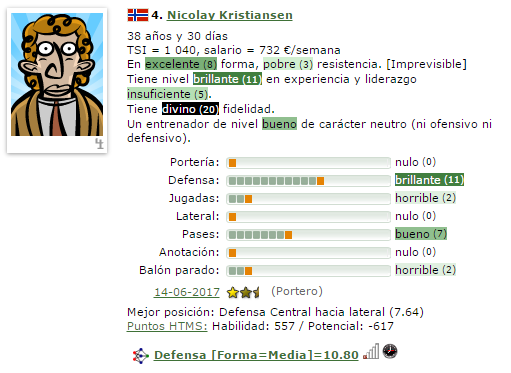 En caso de Ascenso a IV/Otra temporada en V = Que Fichajes Haríais ? (Estoy 2º) 4-nico11