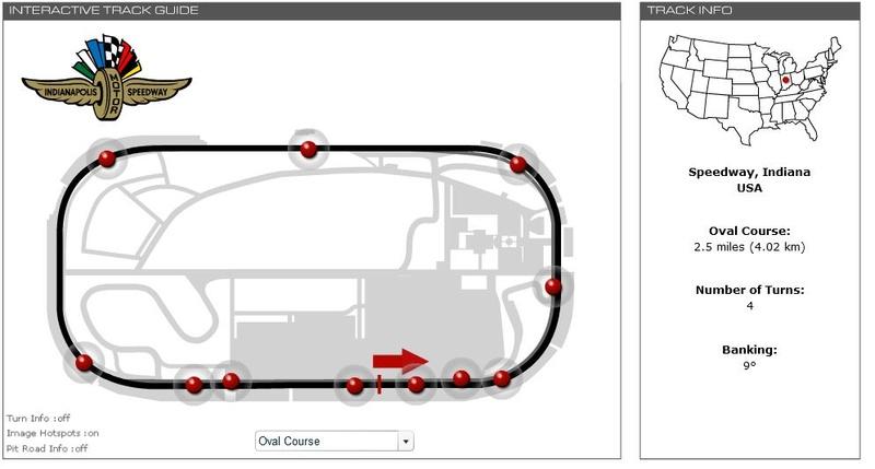 20170519-03:00-Dallara DW12-500 millas de Indianapolis-Set up Open Indian10