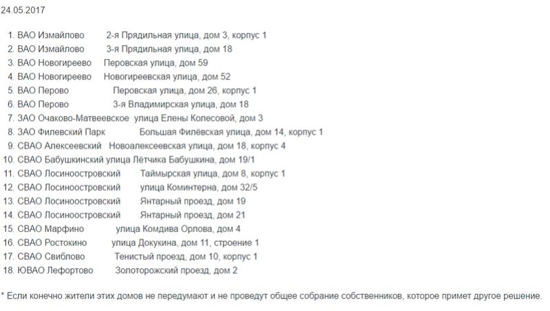 Программа реновации пятиэтажек возникла по настойчивому желанию москвичей? Ilssns10