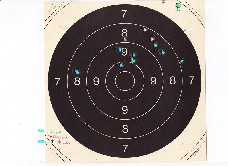 comparatif munitions de surplus chinoises / russes / manufacturées Image_11