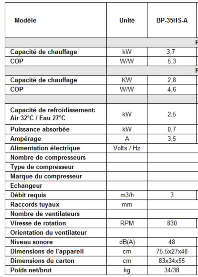 Branchement horloge et fonctionnement Captur10