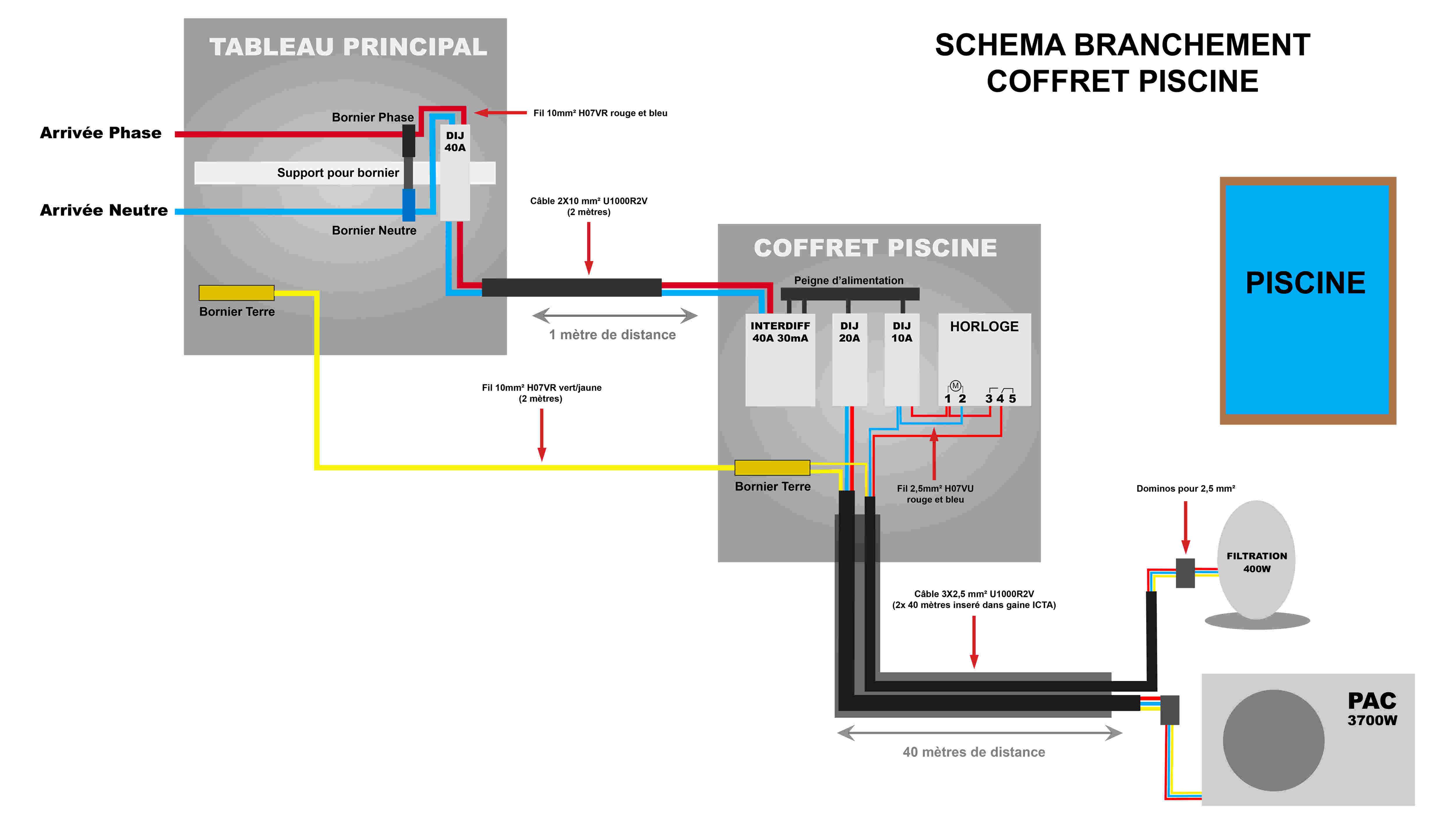 Branchement horloge et fonctionnement Schema14