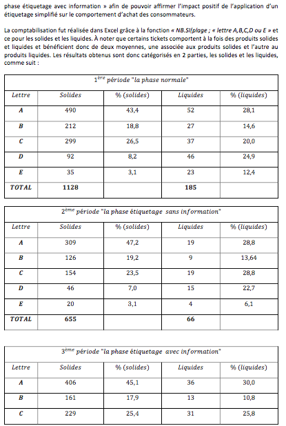 analyse - Analyse stat mémoire Captur11