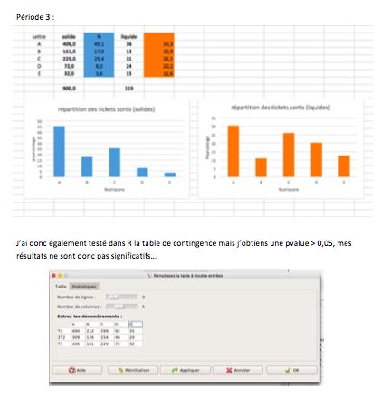 analyse - Analyse stat mémoire Captur16