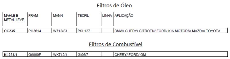 Filtros de Óleo e Combustível para o Celer dos melhores fabricantes Filtro11