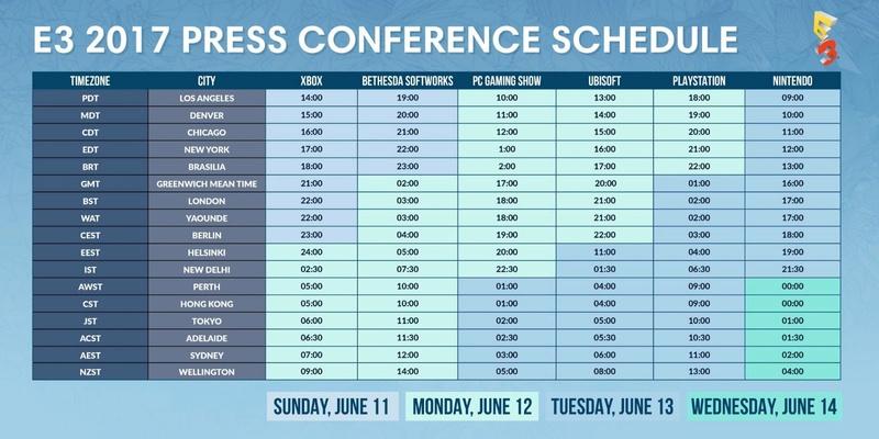 Fecha y hora de las conferencias E3 2017 Dacfjb10