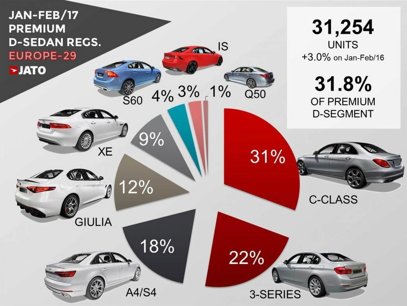 2015 - [Alfa Romeo] Giulia [Tipo 952] - Page 32 G210