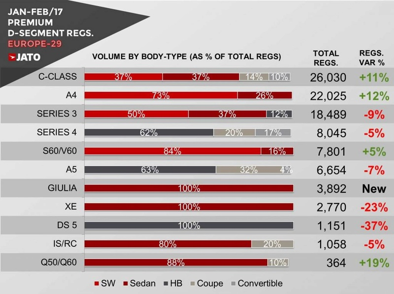 2015 - [Alfa Romeo] Giulia [Tipo 952] - Page 32 G410