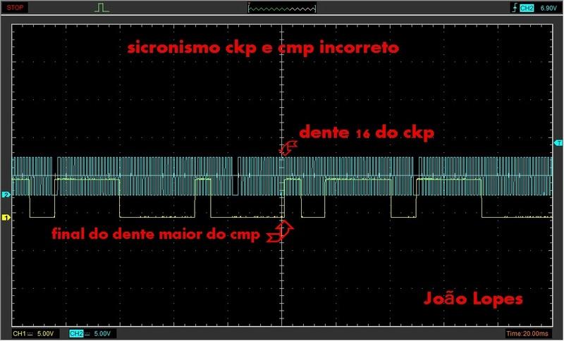GOL GV 1.0 IAW 4GV SEM DESEMPENHO. Sicro_10