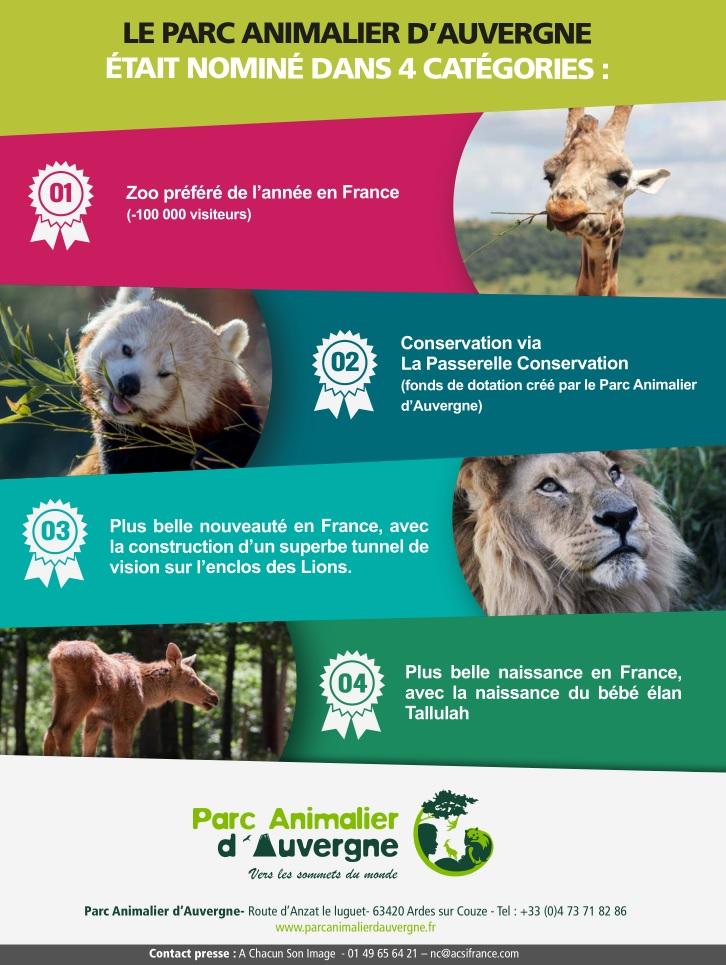 Parc Animalier d'Auvergne - Élu Parc Zoologique préféré des Français  Cp252010