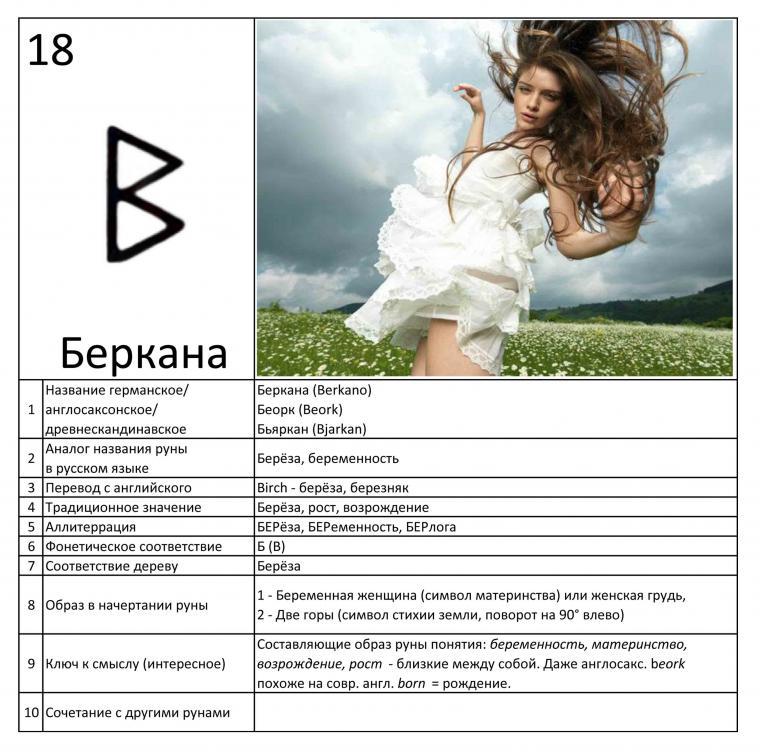 Беркана руна 14121511