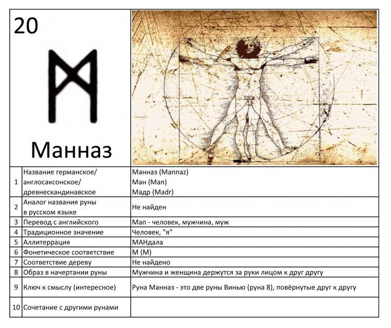 Манназ руна 14121513