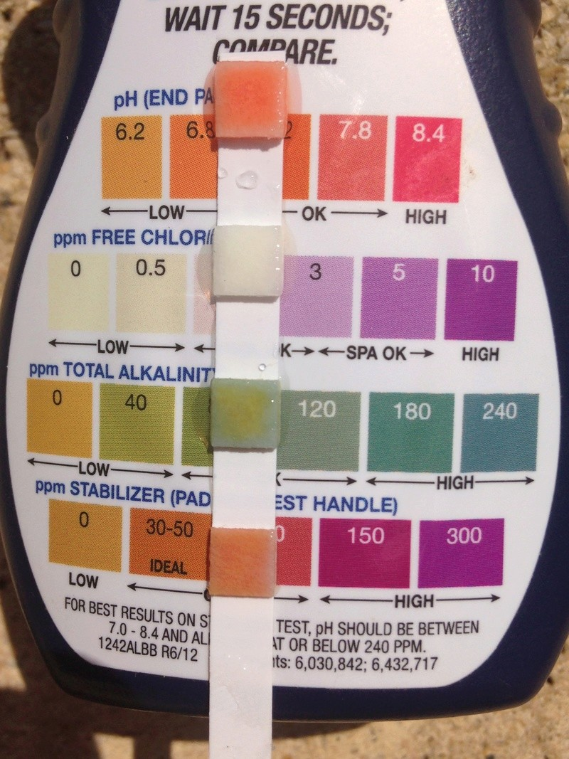 évolution couleur eau piscine Img_4512