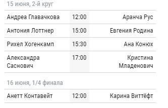 Международные турниры WTA 12312310