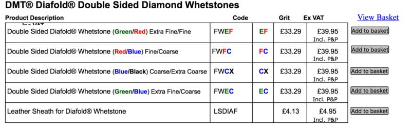 Elección de piedra polvo de diamante Screen11