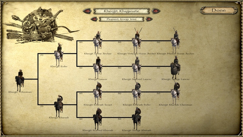 Mount & Blade: Warband - Guía Inicio Khanat10
