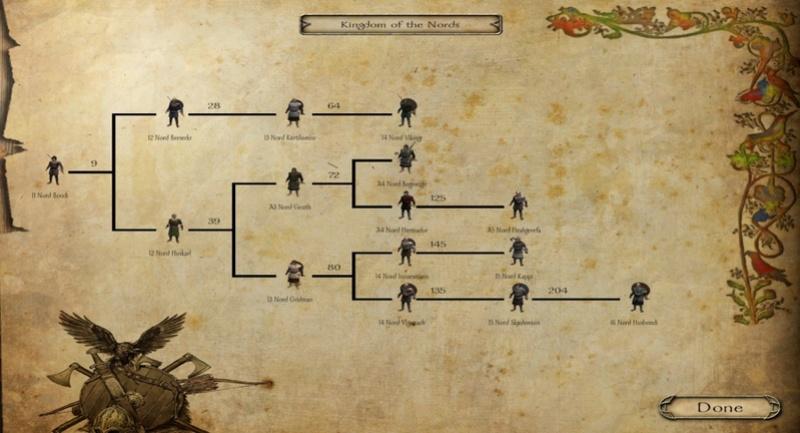 Mount & Blade: Warband - Guía Inicio Norte10