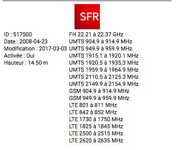 GSM, 2G, 3G, 4G, SMS... Et Zoé dans tout ça ? Captur10